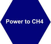 Power to CH4